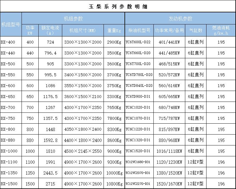 玉柴参数400-1500.jpg
